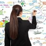 Lập kế hoạch kinh doanh nhà hàng với 8 yếu tố không thể thiếu