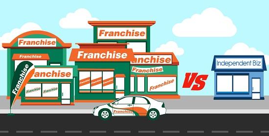 10 cách để tránh các sai lầm trong kinh doanh nhà hàng và nhượng quyền thương hiệu