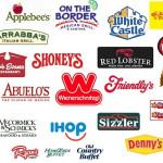 Đặt tên thế nào cho nhà hàng là phù hợp?