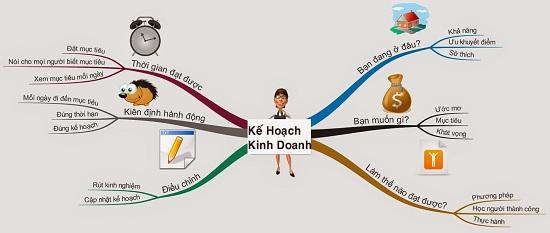 7-loai-chi-phi-khi-bat-dau-kinh-doanh-nha-hang-an-uong-1