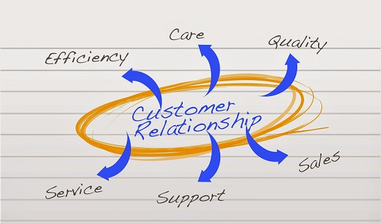 customer-relationship